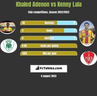 Khaled Adenon vs Kenny Lala h2h player stats