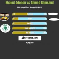 Khaled Adenon vs Ahmed Bamsaud h2h player stats