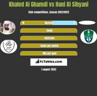 Khaled Al Ghamdi vs Hani Al Sibyani h2h player stats
