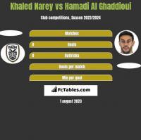 Khaled Narey vs Hamadi Al Ghaddioui h2h player stats