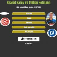Khaled Narey vs Philipp Hofmann h2h player stats
