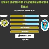 Khaled Shamareikh vs Abdulla Mohamed Hasan h2h player stats
