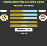 Khaled Shamareikh vs Ahmed Mallah h2h player stats
