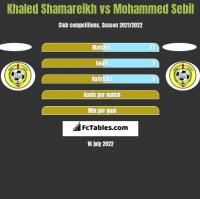 Khaled Shamareikh vs Mohammed Sebil h2h player stats