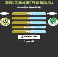 Khaled Shamareikh vs Ali Moustafa h2h player stats