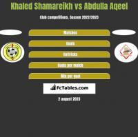 Khaled Shamareikh vs Abdulla Aqeel h2h player stats