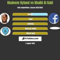 Khaleem Hyland vs Khalid Al Kabi h2h player stats