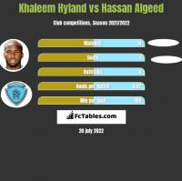 Khaleem Hyland vs Hassan Algeed h2h player stats
