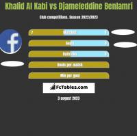 Khalid Al Kabi vs Djameleddine Benlamri h2h player stats