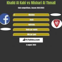 Khalid Al Kabi vs Mishari Al Thmali h2h player stats