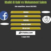 Khalid Al Kabi vs Mohammed Salem h2h player stats
