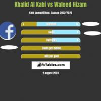 Khalid Al Kabi vs Waleed Hizam h2h player stats