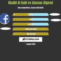 Khalid Al Kabi vs Hassan Algeed h2h player stats