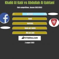 Khalid Al Kabi vs Abdullah Al Qahtani h2h player stats