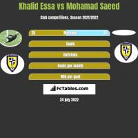 Khalid Essa vs Mohamad Saeed h2h player stats