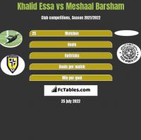 Khalid Essa vs Meshaal Barsham h2h player stats