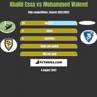 Khalid Essa vs Mohammed Waleed h2h player stats