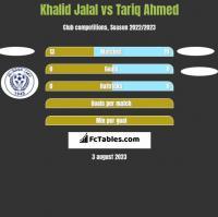 Khalid Jalal vs Tariq Ahmed h2h player stats