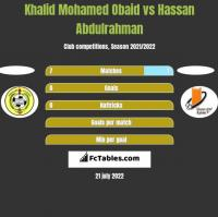 Khalid Mohamed Obaid vs Hassan Abdulrahman h2h player stats