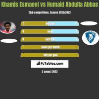 Khamis Esmaeel vs Humaid Abdulla Abbas h2h player stats