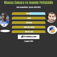 Khassa Camara vs Ioannis Fetfatzidis h2h player stats