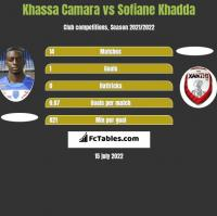 Khassa Camara vs Sofiane Khadda h2h player stats
