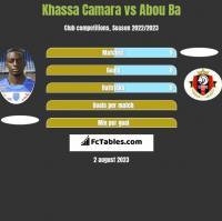 Khassa Camara vs Abou Ba h2h player stats