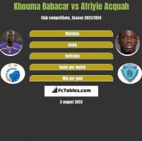 Khouma Babacar vs Afriyie Acquah h2h player stats