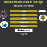 Khouma Babacar vs Efkan Bekiroglu h2h player stats