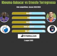 Khouma Babacar vs Ernesto Torregrossa h2h player stats