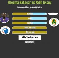 Khouma Babacar vs Fatih Aksoy h2h player stats