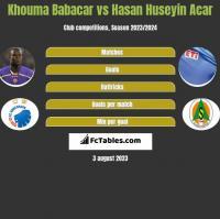 Khouma Babacar vs Hasan Huseyin Acar h2h player stats