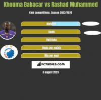 Khouma Babacar vs Rashad Muhammed h2h player stats