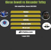 Kieran Dowell vs Alexander Tettey h2h player stats