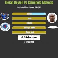 Kieran Dowell vs Kamohelo Mokotjo h2h player stats