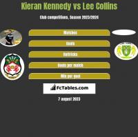 Kieran Kennedy vs Lee Collins h2h player stats