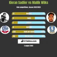 Kieran Sadlier vs Mallik Wilks h2h player stats