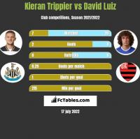 Kieran Trippier vs David Luiz h2h player stats