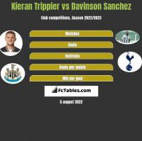 Kieran Trippier vs Davinson Sanchez h2h player stats