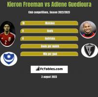 Kieron Freeman vs Adlene Guedioura h2h player stats