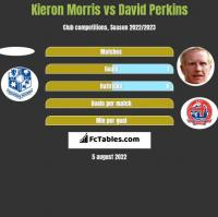 Kieron Morris vs David Perkins h2h player stats