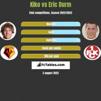 Kiko vs Eric Durm h2h player stats