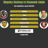 Kingsley Boateng vs Emanuele Calaio h2h player stats