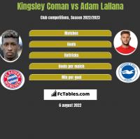 Kingsley Coman vs Adam Lallana h2h player stats