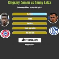Kingsley Coman vs Danny Latza h2h player stats