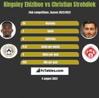 Kingsley Ehizibue vs Christian Strohdiek h2h player stats