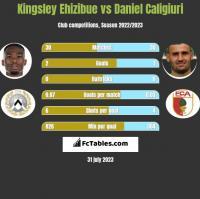 Kingsley Ehizibue vs Daniel Caligiuri h2h player stats