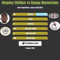 Kingsley Ehizibue vs Django Warmerdam h2h player stats
