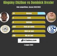 Kingsley Ehizibue vs Dominick Drexler h2h player stats