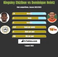 Kingsley Ehizibue vs Dominique Heintz h2h player stats